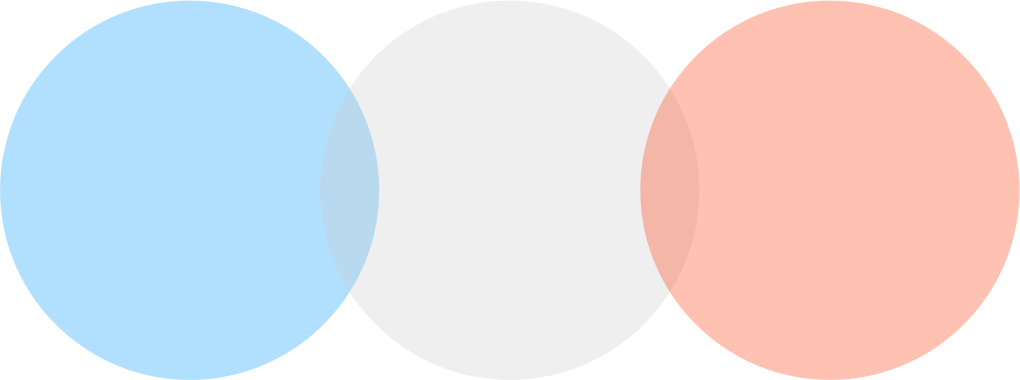 Brand-circles